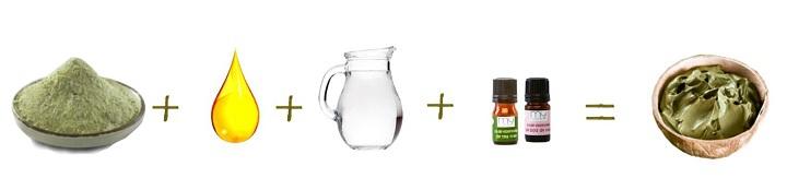 Réaliser vos recettes cosmétique mycosmetik