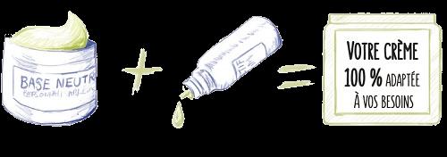 base neutre hydratante personnalisable de cosmétique maison